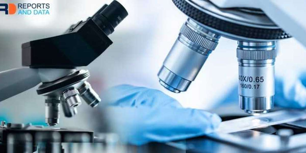 Ethyl 3-ethoxypropionate Market Share ,Study Report Based on Industry Trends and Forecast to 2027