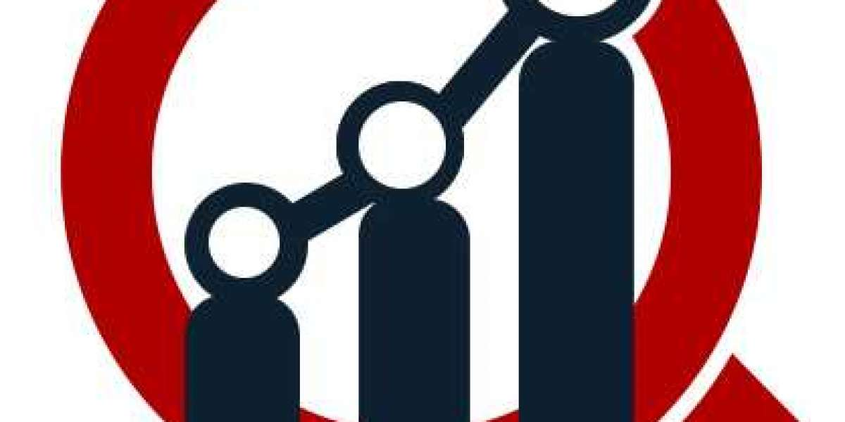 Modern Manufacturing Execution System Market Growth Analysis, Company Usability Profiles, Market Forecasts to 2027