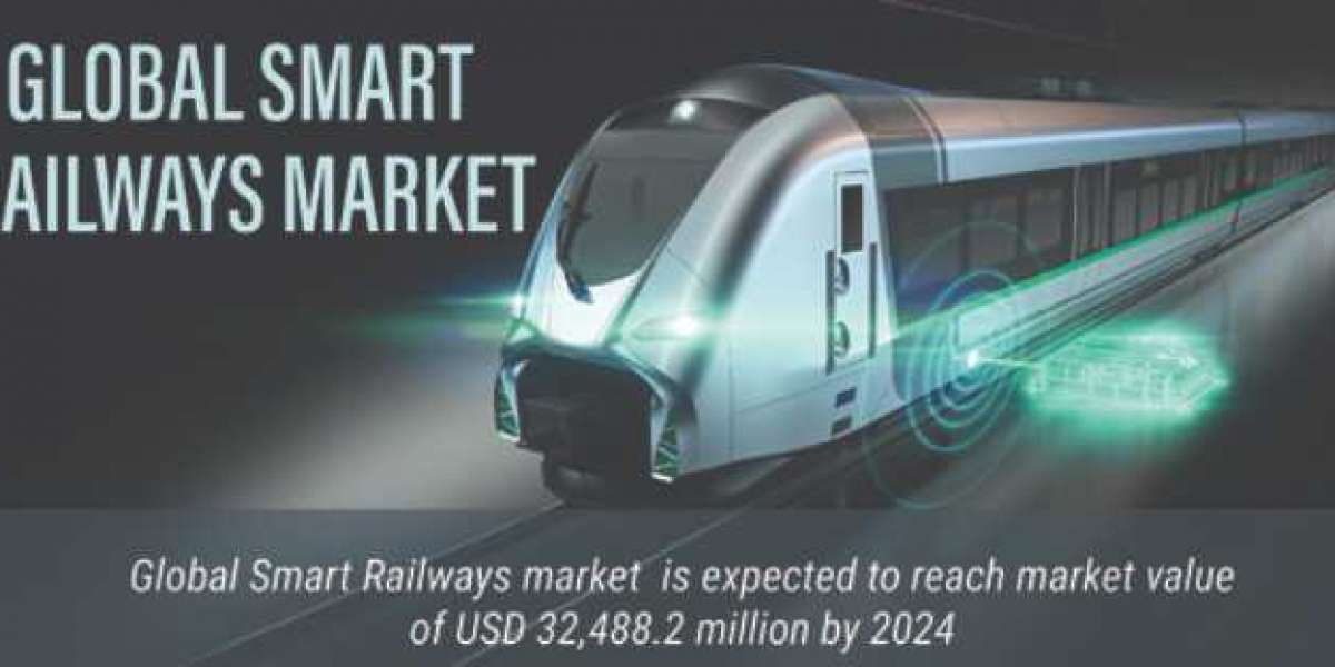 Smart Railway Market Competitive Landscape, Capital Share Analysis and Forecast Revenue 2021-2027