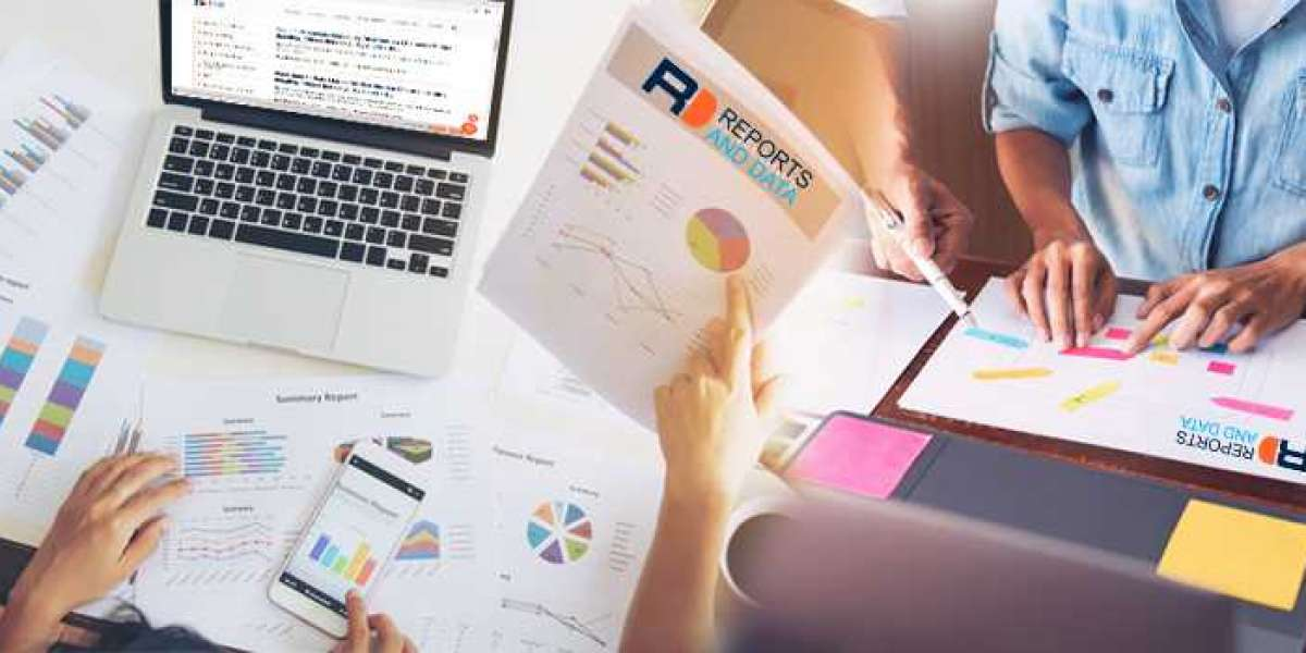 Real Estate Market 2021 to 2028: Revenue, Production Market Share by Manufacturers, Mergers and Acquisitions, Expansion